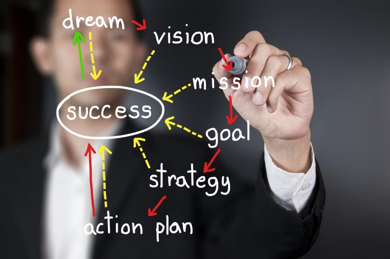 IT - Internal Consulting Skills
